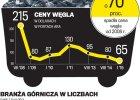Koniec Kompanii Węglowej, tysiące górników straci pracę