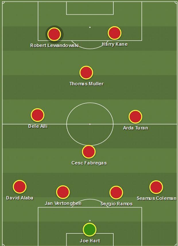 Jedenastka największych gwiazd, które zawiodły na Euro 2016