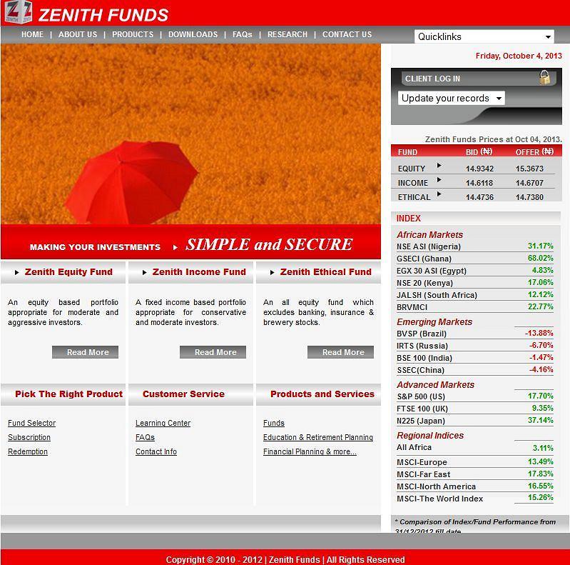 Zenith Funds- strona internetowa