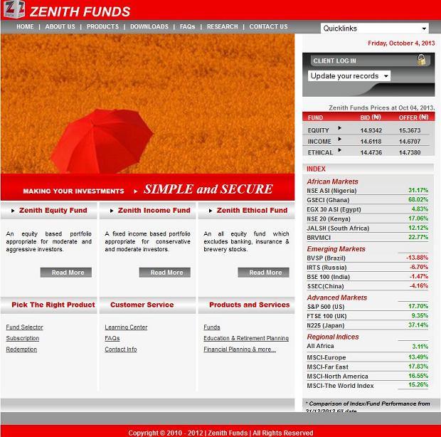 Zenith Fund SA na liście ostrzeżeń publicznych