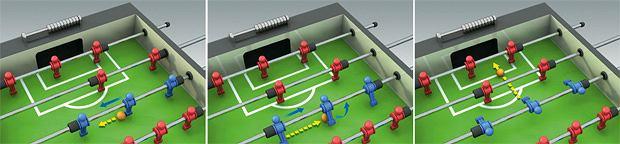 Nietypowy sport: piłkarzyki, sport, zagrywka 1: Klepka