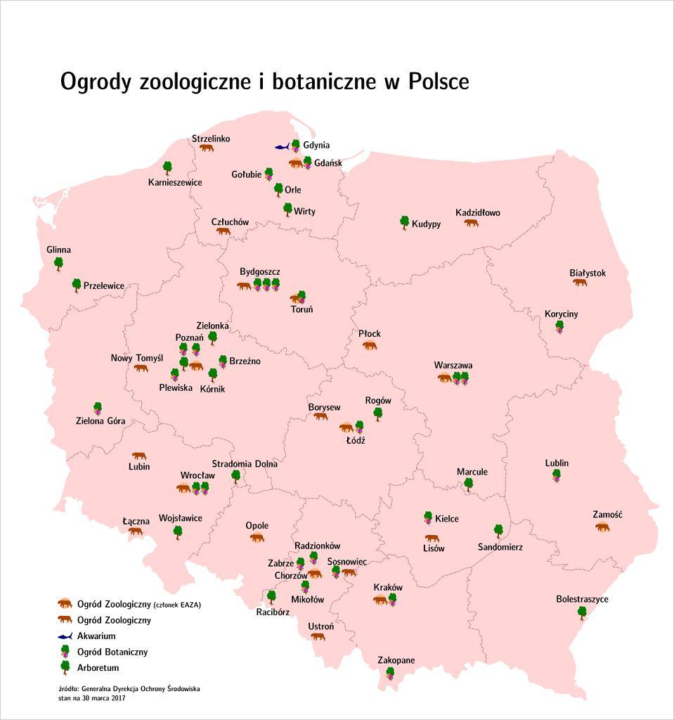 Ogrody zoologiczne w Polsce