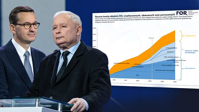 """100 miliardów zł w obietnicach PiS. """"Po rozszerzeniu 500 plus największe korzyści mają najbogatsze rodziny"""""""