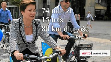 Inwestycje rowerowe w Warszawie