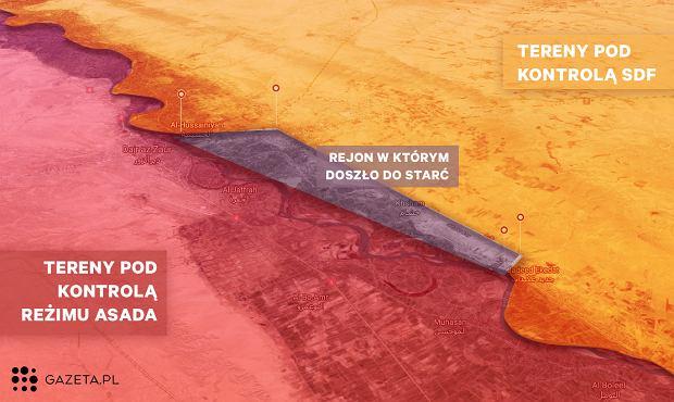 Układ sił w rejonie Dajr az-Zaur