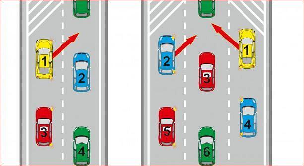 Zasady jazdy na suwak