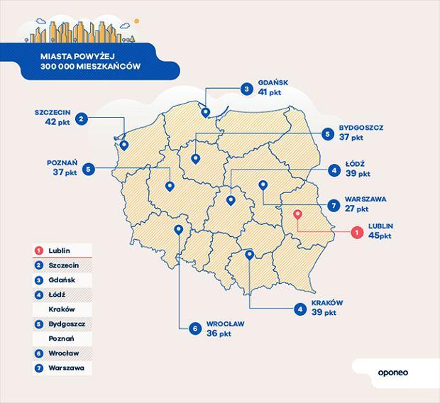 Miasta powyżej 300 tysięcy mieszkańców