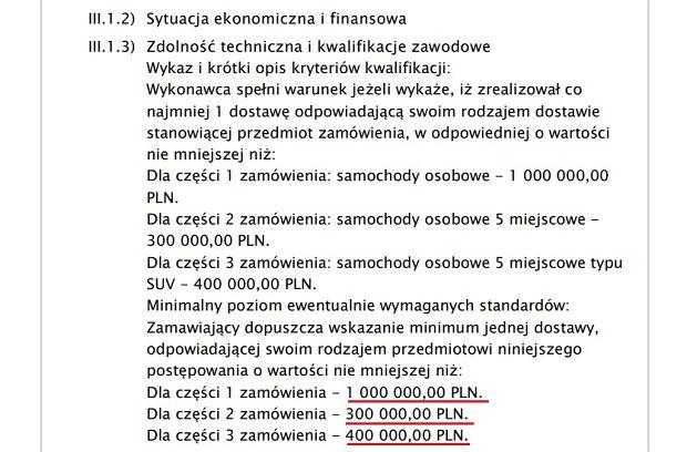 Prawdziwą cenę samochodów poznamy poznamy nie wcześniej niż 22 lipca. W tym momencie to minimum 1,7 mln zł