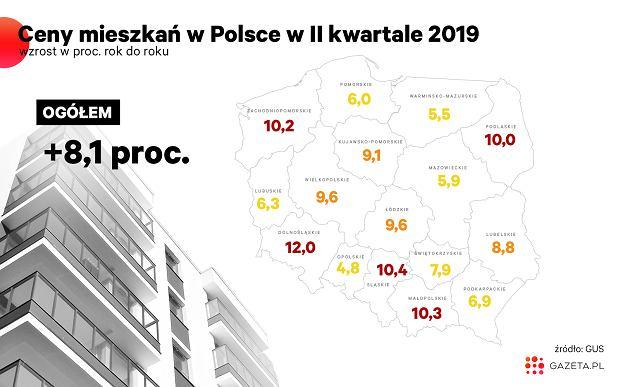 Ceny mieszkań rosną.