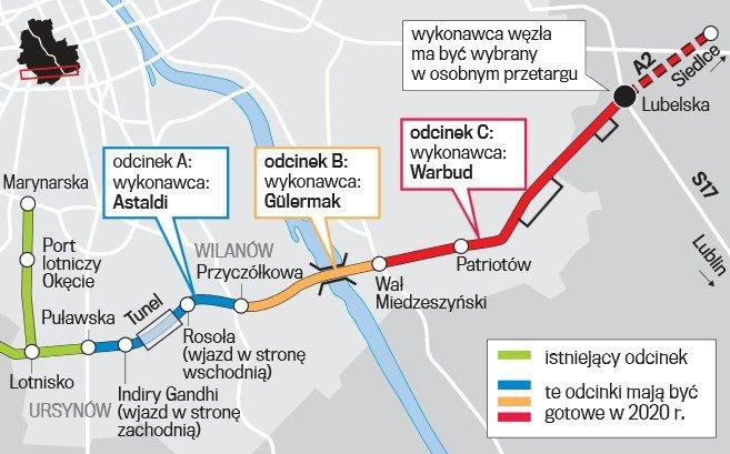 Południowa obwodnica Warszawy od Puławskiej do wylotówki na Lublin