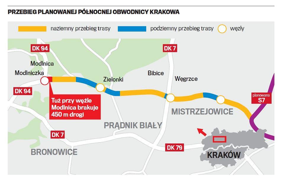 Polnocna Obwodnica Krakowa Prezentacja Projektu Budowy Polnocnej