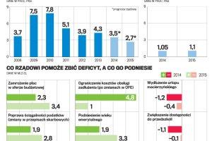 Minister bierze kasę w depozyt. Z banków odpłynie prawie 5 mld zł?