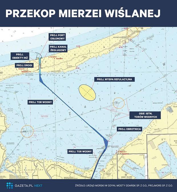 Budowa kanału i wyznaczenie toru wodnego do Elbląga