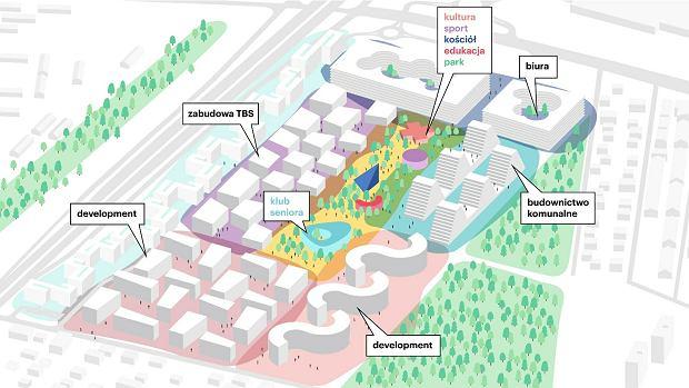 Wizualizacja Warszawskiej Dzielnicy Społecznej