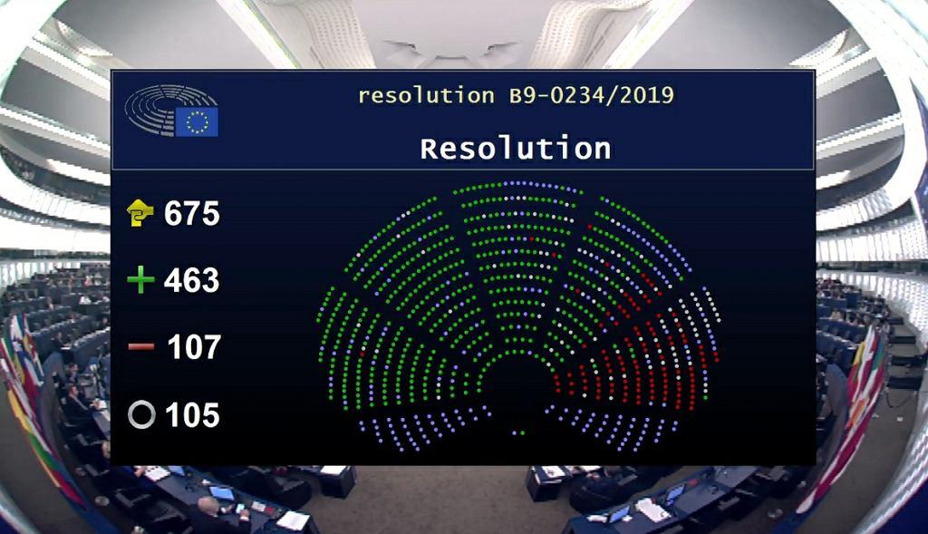 Głosowanie nad rezolucją