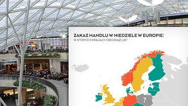 Zakaz handlu w niedziele w Europie