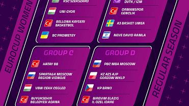Gorzowskie koszykarki poznały rywalki w fazie grupowej EuroCup