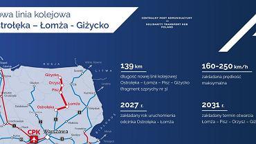 CPK rozbudowuje kolej na północnym wschodzie Polski