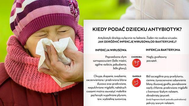 Czy dziecko potrzebuje antybiotyku? Często nie, wszystko zależy jaką ma infekcję  [ROZMOWA Z PEDIATRĄ]