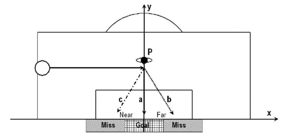 'Myths and Facts about Football', uderzenia po wrzutkach na MŚ 2006
