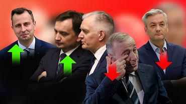 Dla których polityków 2019 rok był łaskawy, a dla których okrutny?