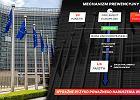 """Sądny dzień dla Polski w Unii. Bruksela może uruchomić """"opcję atomową"""""""