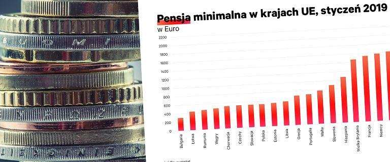 Płaca minimalna. PiS wierzy, że Polacy wrócą z emigracji. Badania mówią coś innego