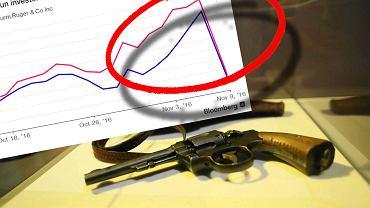 Akcje Smith & Wesson spadają