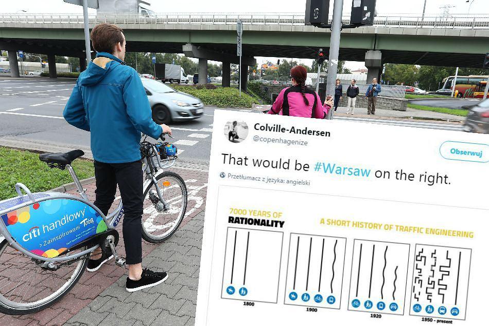 Rowery w Warszawie