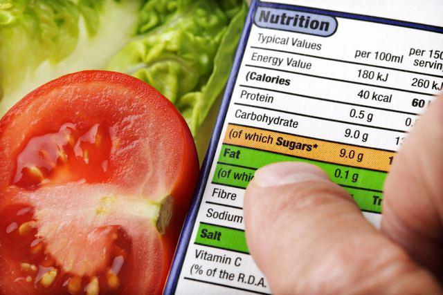 Jakie informacje powinny się znaleźć na etykiecie produktu spożywczego i co nam one mówią?