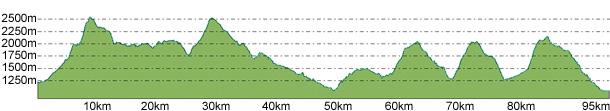 ccc, wyścig, bieganie, mont blanc, umtb