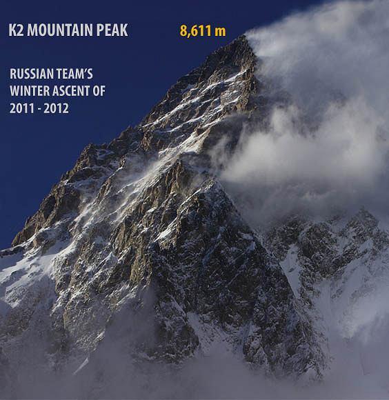 Rosjanie zimą atakują K2