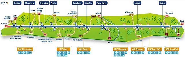Schemat autostrady A1
