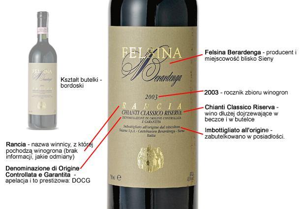 Jak czytać etykiety win? Kilka porad, dzięki którym już nigdy nie kupisz kota w worku