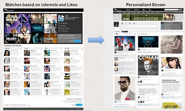 Mashup - MySpace łączy się z Facebookiem