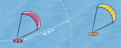 kitesurfing, Skoki