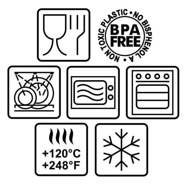 Ilustracja do tekstu: Co oznaczają symbole na plastikowych opakowaniach do żywności?