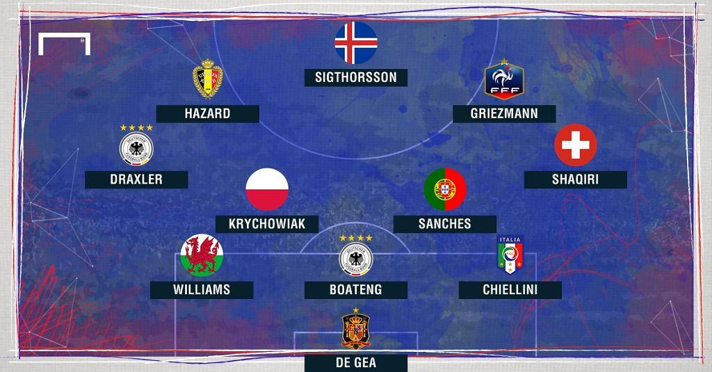 Najlepsza jedenasta 1/8 finału Euro 2016