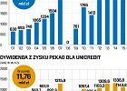 UniCredit już zarobił na Pekao miliardy
