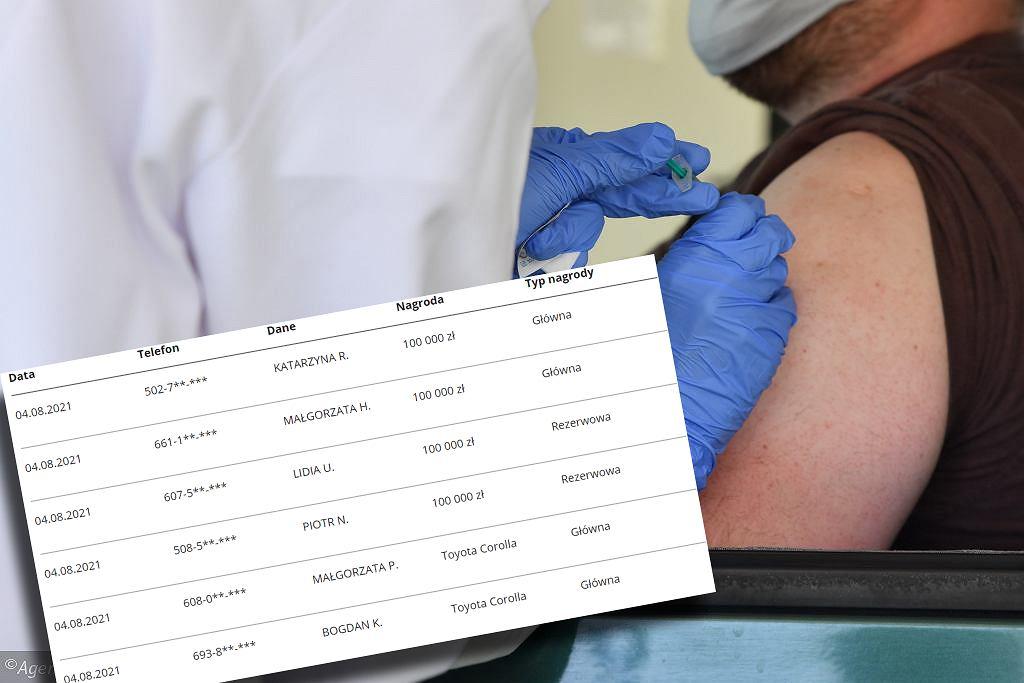 Loteria szczepionkowa wyniki 4 sierpnia