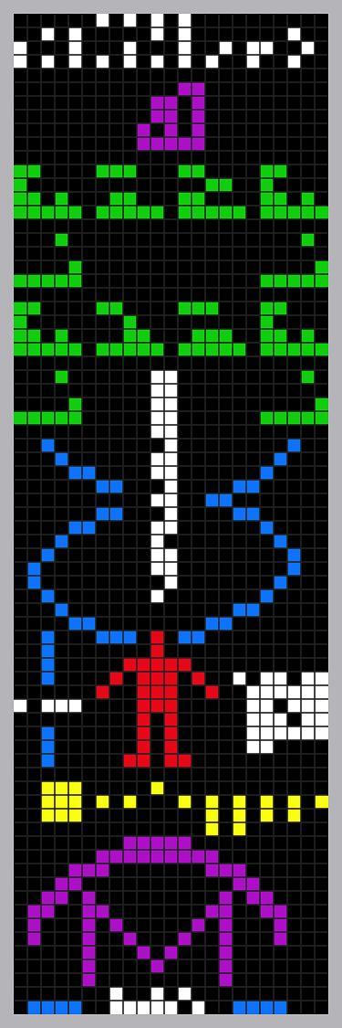 Wiadomość wysłana w kosmos z Arecibo, zapisana w formie graficznej. Od góry liczby 1-10, liczby atomowe pierwiastków tworzących związki organiczne, składniki DNA, struktura DNA, człowiek, Układ Słoneczny, radioteleskop Arecibo