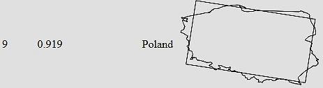 Polska trochę krzywo