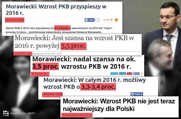 Prognozy Mateusza Morawieckiego