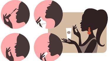 Ranking kosmetyczny