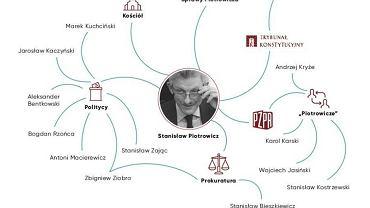 Kręte ścieżki kariery Stanisława Piotrowicza
