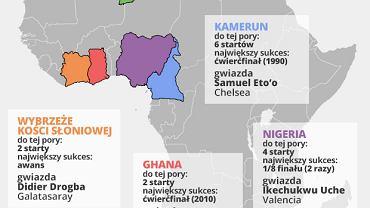 Droga na mundial. Afryka