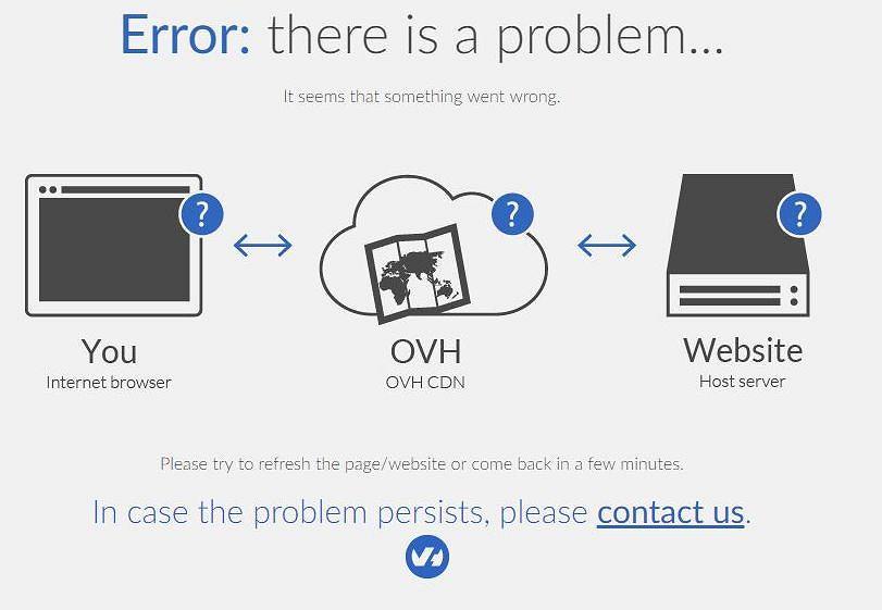 Tak wygląda dziś strona OVH po awarii