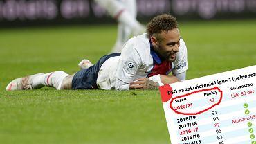 PSG przegrało mistrzostwo Francji