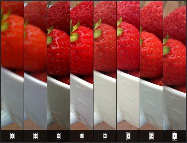Zestawienie zdjęć wykonanych w trybie makro
