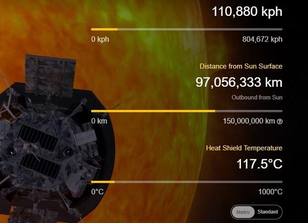 Parker Solar Probe - dane sondy